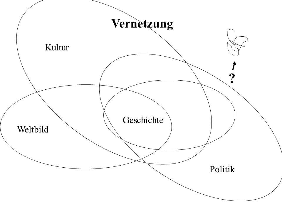 Ein jeweils – erstens - von Tauschprozessen bestimmtes und so kohärentes Kultur- = Gesellschafts-System, das entsprechend – zweitens – eine allgemeine Scheidemünze des Tauschprozesses besitzt und so Geschichte – drittens – zur Beschreibung von Systementwicklung in abgrenzbare Typen (Stufen) gliedern kann, werden die drei zentralen allgemein vertretenen Elemente des sich nun weit ausdifferenzierenden Fächers der Kultur- und Geschichtserklärungen.