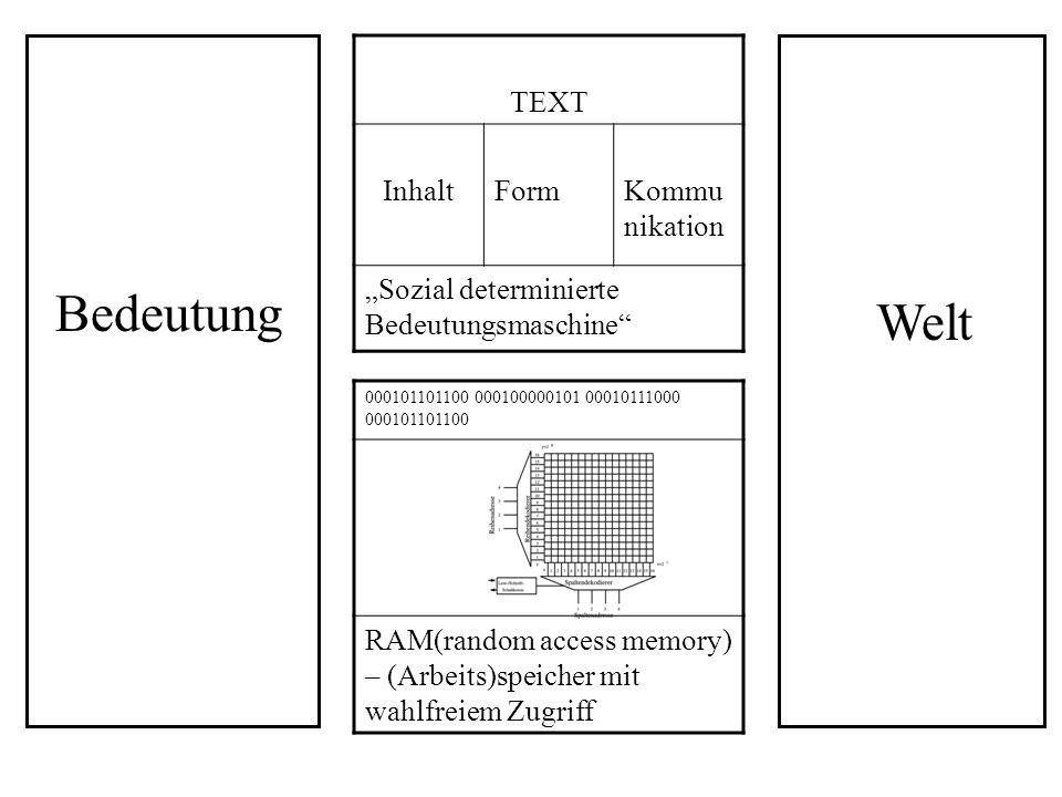TEXT InhaltFormKommu nikation Sozial determinierte Bedeutungsmaschine 000101101100 000100000101 00010111000 000101101100 RAM(random access memory) – (Arbeits)speicher mit wahlfreiem Zugriff Bedeutung Welt
