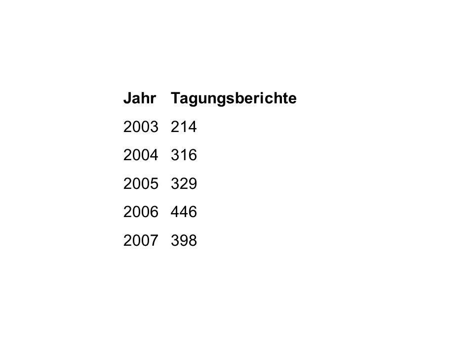 JahrTagungsberichte 2003214 2004316 2005329 2006446 2007398