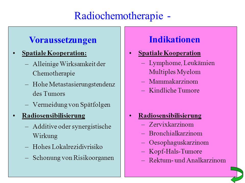 Radiochemotherapie - Spatiale Kooperation: –Alleinige Wirksamkeit der Chemotherapie –Hohe Metastasierungstendenz des Tumors –Vermeidung von Spätfolgen