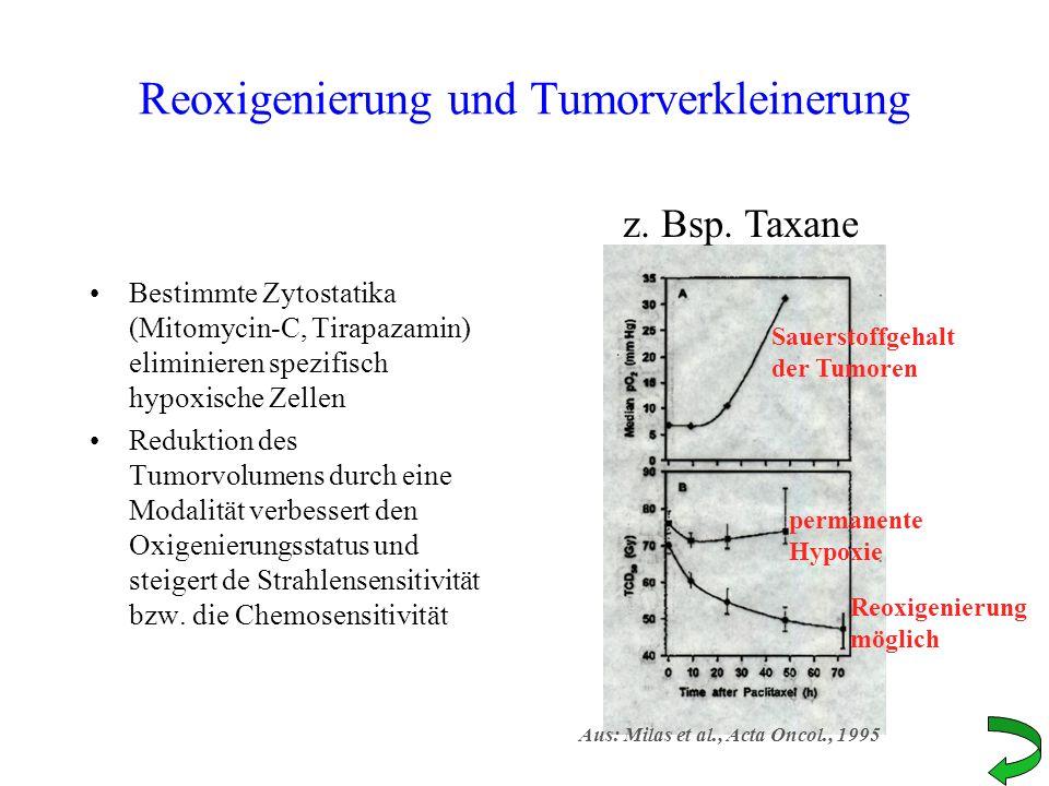 Reoxigenierung und Tumorverkleinerung Bestimmte Zytostatika (Mitomycin-C, Tirapazamin) eliminieren spezifisch hypoxische Zellen Reduktion des Tumorvol