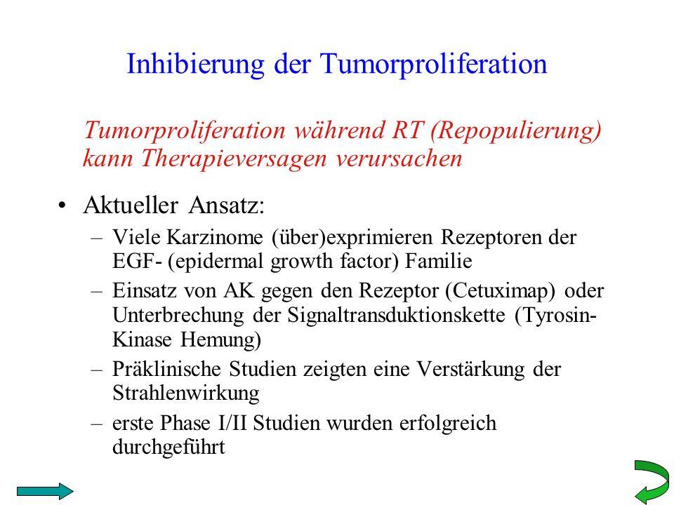 Inhibierung der Tumorproliferation Tumorproliferation während RT (Repopulierung) kann Therapieversagen verursachen Aktueller Ansatz: –Viele Karzinome
