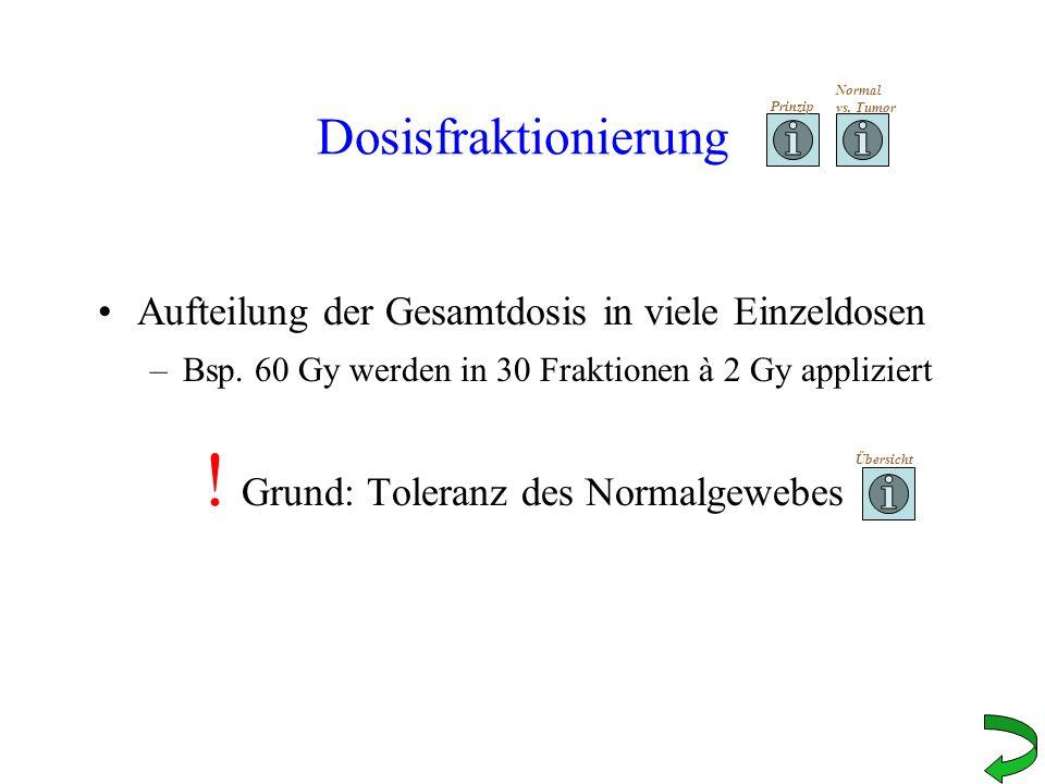 Dosisfraktionierung Aufteilung der Gesamtdosis in viele Einzeldosen –Bsp. 60 Gy werden in 30 Fraktionen à 2 Gy appliziert ! Grund: Toleranz des Normal