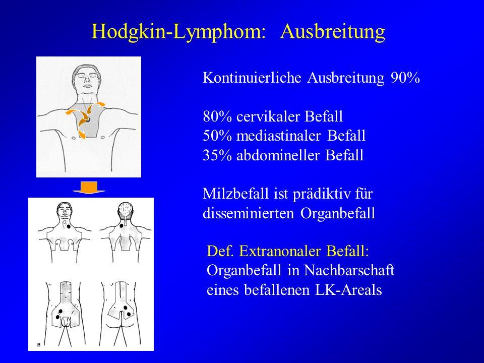 Hodgkin-Lymphom: Ausbreitung Kontinuierliche Ausbreitung 90% 80% cervikaler Befall 50% mediastinaler Befall 35% abdomineller Befall Milzbefall ist prä