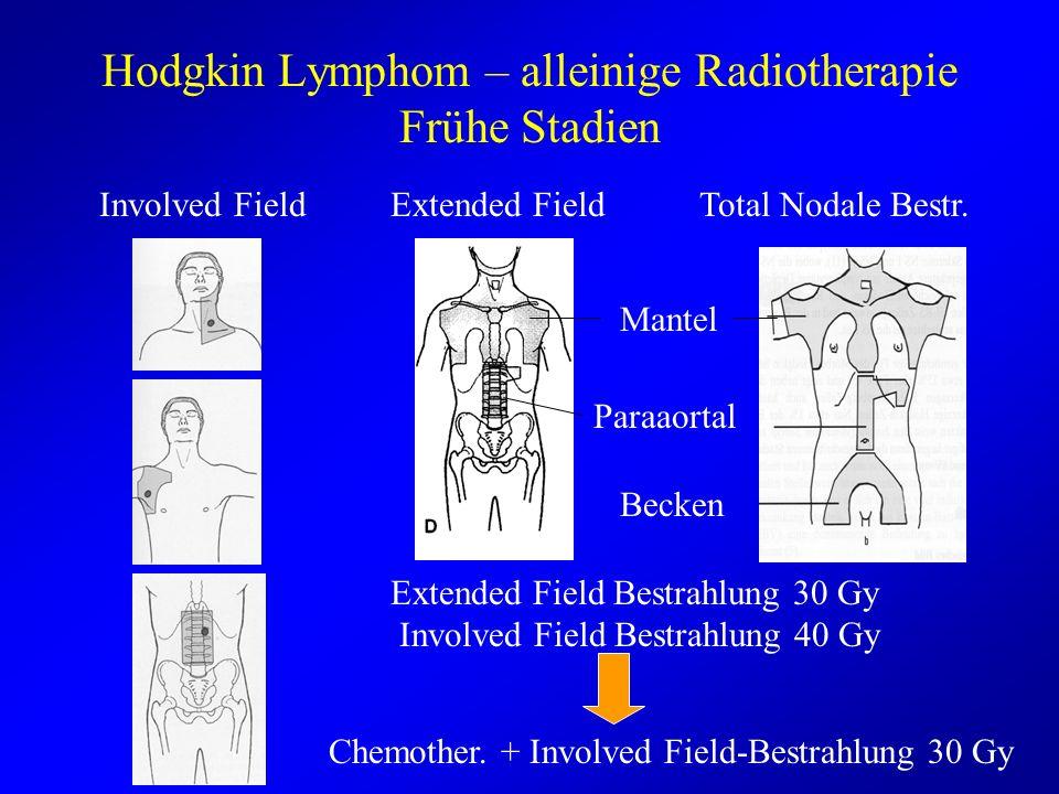 Hodgkin Lymphom – alleinige Radiotherapie Frühe Stadien Involved FieldExtended FieldTotal Nodale Bestr. Extended Field Bestrahlung 30 Gy Involved Fiel