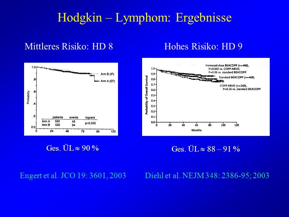 Hodgkin – Lymphom: Ergebnisse Hohes Risiko: HD 9Mittleres Risiko: HD 8 Diehl et al. NEJM 348: 2386-95; 2003Engert et al. JCO 19: 3601, 2003 Ges. ÜL 90