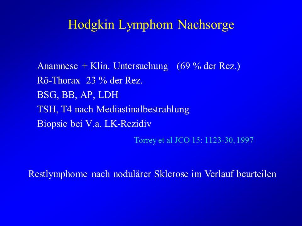 Hodgkin Lymphom Nachsorge Anamnese + Klin. Untersuchung(69 % der Rez.) Rö-Thorax23 % der Rez. BSG, BB, AP, LDH TSH, T4 nach Mediastinalbestrahlung Bio