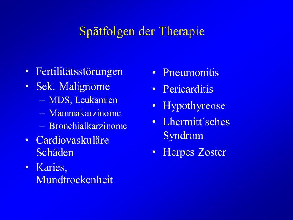 Spätfolgen der Therapie Fertilitätsstörungen Sek. Malignome –MDS, Leukämien –Mammakarzinome –Bronchialkarzinome Cardiovaskuläre Schäden Karies, Mundtr