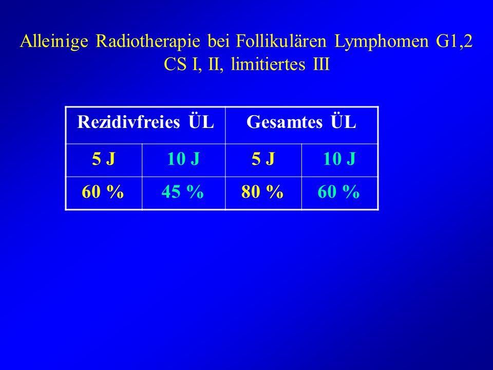 Alleinige Radiotherapie bei Follikulären Lymphomen G1,2 CS I, II, limitiertes III Rezidivfreies ÜLGesamtes ÜL 5 J10 J5 J10 J 60 %45 %80 %60 %