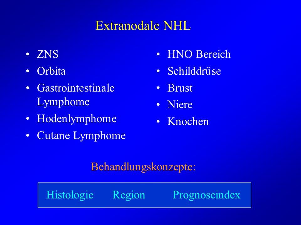 Extranodale NHL ZNS Orbita Gastrointestinale Lymphome Hodenlymphome Cutane Lymphome HNO Bereich Schilddrüse Brust Niere Knochen Behandlungskonzepte: H