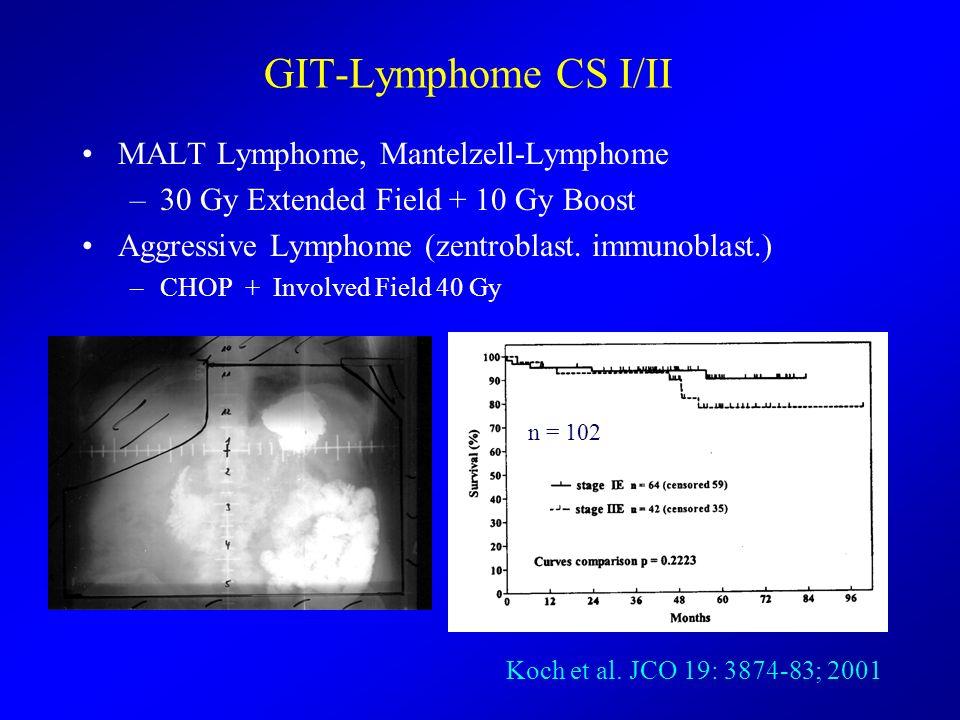 GIT-Lymphome CS I/II MALT Lymphome, Mantelzell-Lymphome –30 Gy Extended Field + 10 Gy Boost Aggressive Lymphome (zentroblast. immunoblast.) –CHOP + In
