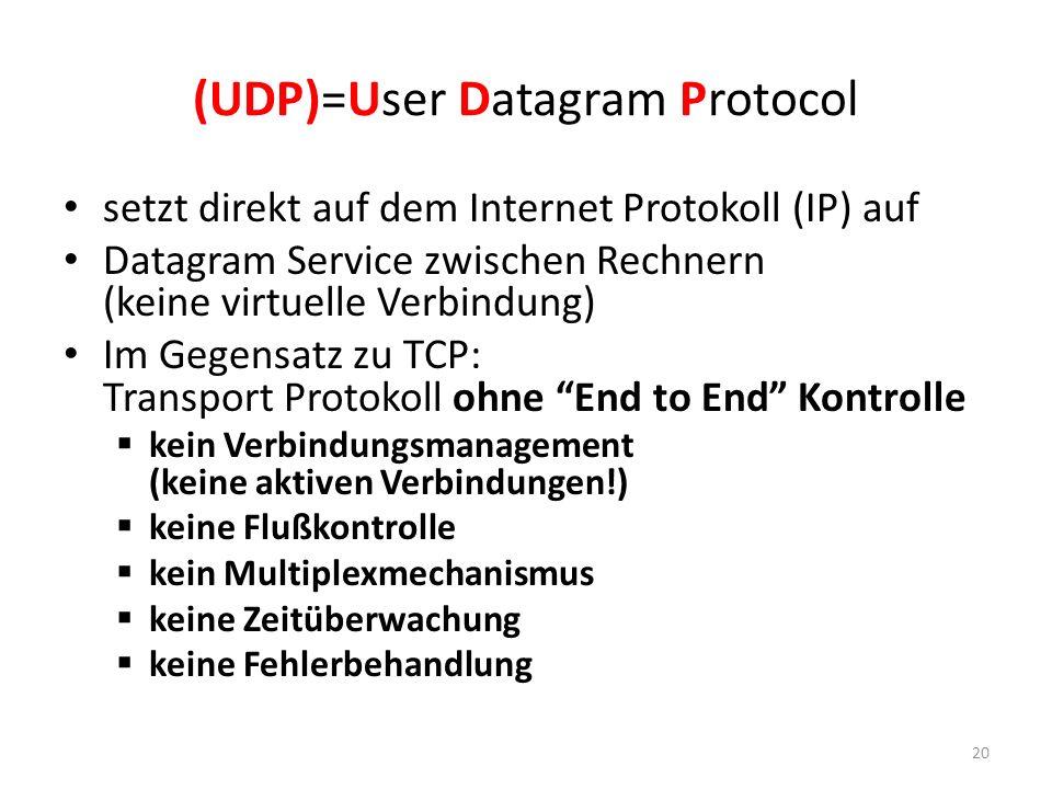 (UDP)=User Datagram Protocol setzt direkt auf dem Internet Protokoll (IP) auf Datagram Service zwischen Rechnern (keine virtuelle Verbindung) Im Gegen