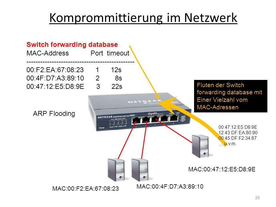 Komprommittierung im Netzwerk ARP Flooding MAC-Address Port timeout ----------------------------------------------- 00:F2:EA:67:08:23 1 12s 00:4F:D7:A