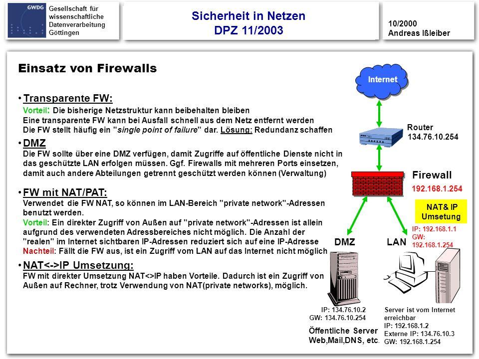 31 Gesellschaft für wissenschaftliche Datenverarbeitung Göttingen 10/2000 Andreas Ißleiber LAN Einsatz von Firewalls Internet Firewall Router 134.76.1