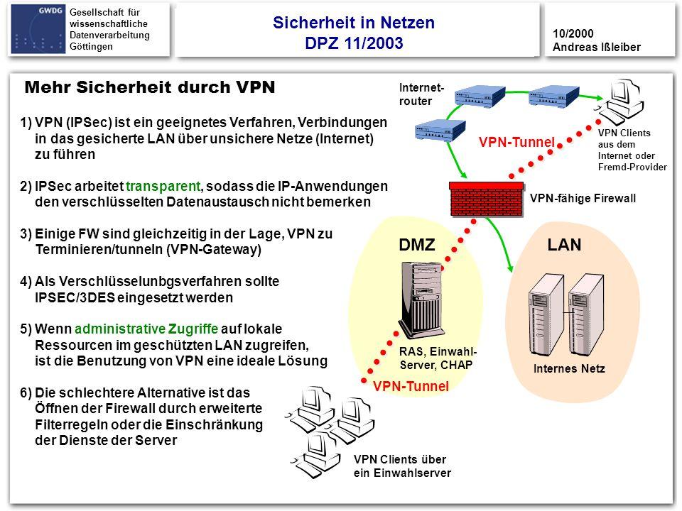 34 Gesellschaft für wissenschaftliche Datenverarbeitung Göttingen Mehr Sicherheit durch VPN DMZLAN RAS, Einwahl- Server, CHAP Internes Netz VPN-fähige
