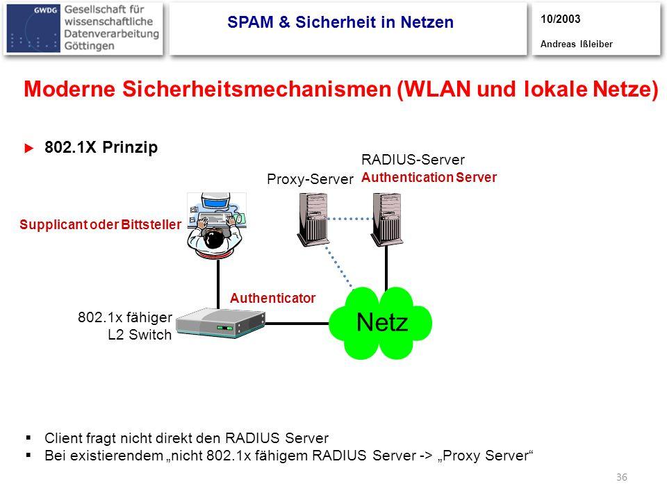 36 Moderne Sicherheitsmechanismen (WLAN und lokale Netze) 802.1X Prinzip 3/2003, Andreas Ißleiber 10/2003 Andreas Ißleiber RADIUS-Server 802.1x fähige