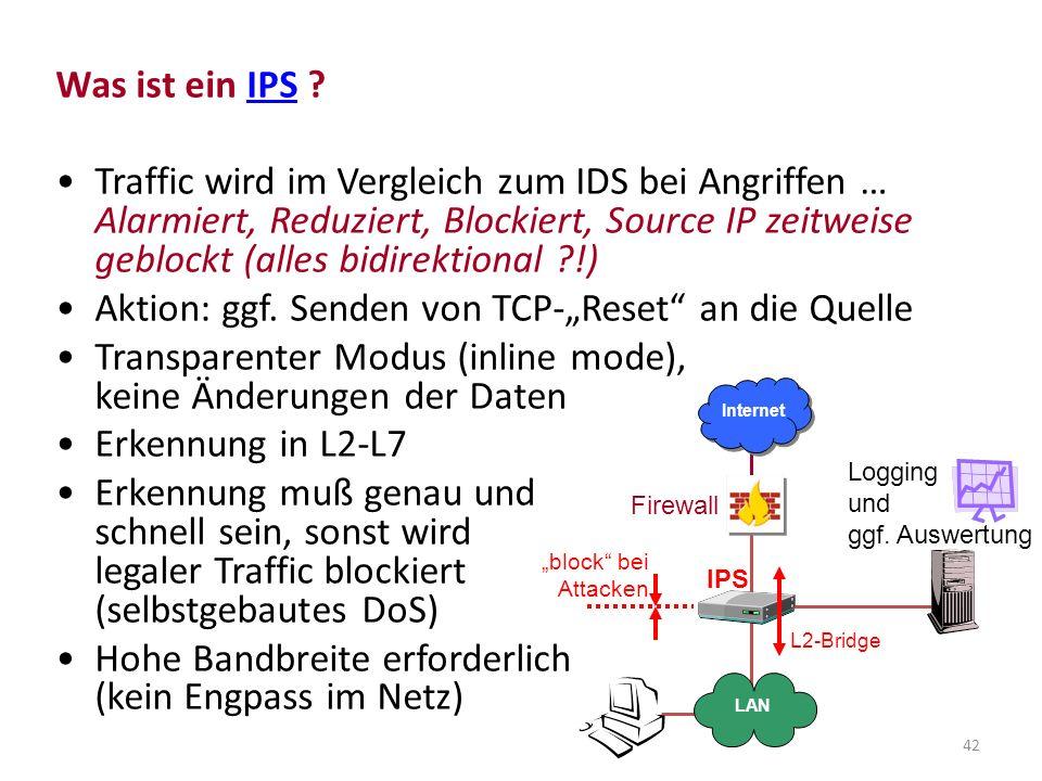 42 Was ist ein IPS ? Traffic wird im Vergleich zum IDS bei Angriffen … Alarmiert, Reduziert, Blockiert, Source IP zeitweise geblockt (alles bidirektio