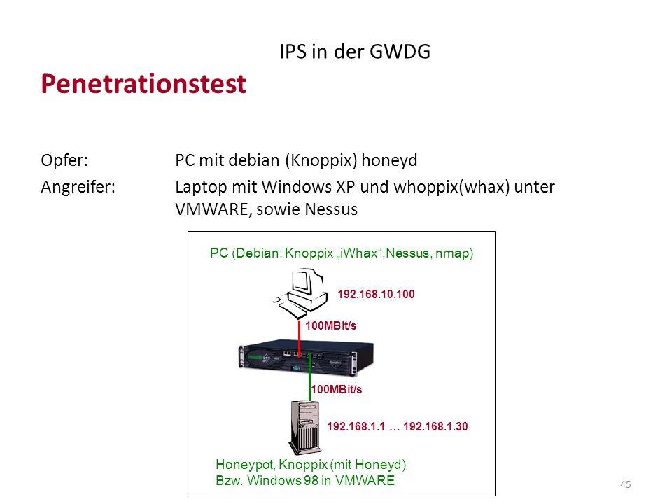 45 IPS in der GWDG Penetrationstest Opfer: PC mit debian (Knoppix) honeyd Angreifer:Laptop mit Windows XP und whoppix(whax) unter VMWARE, sowie Nessus