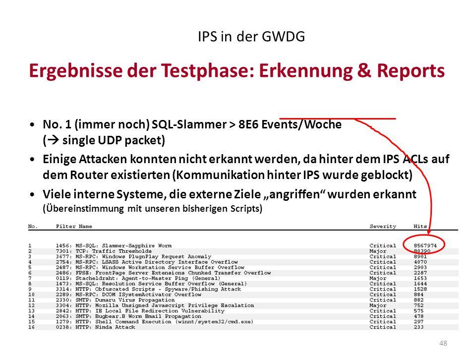 48 IPS in der GWDG Ergebnisse der Testphase: Erkennung & Reports No. 1 (immer noch) SQL-Slammer > 8E6 Events/Woche ( single UDP packet) Einige Attacke