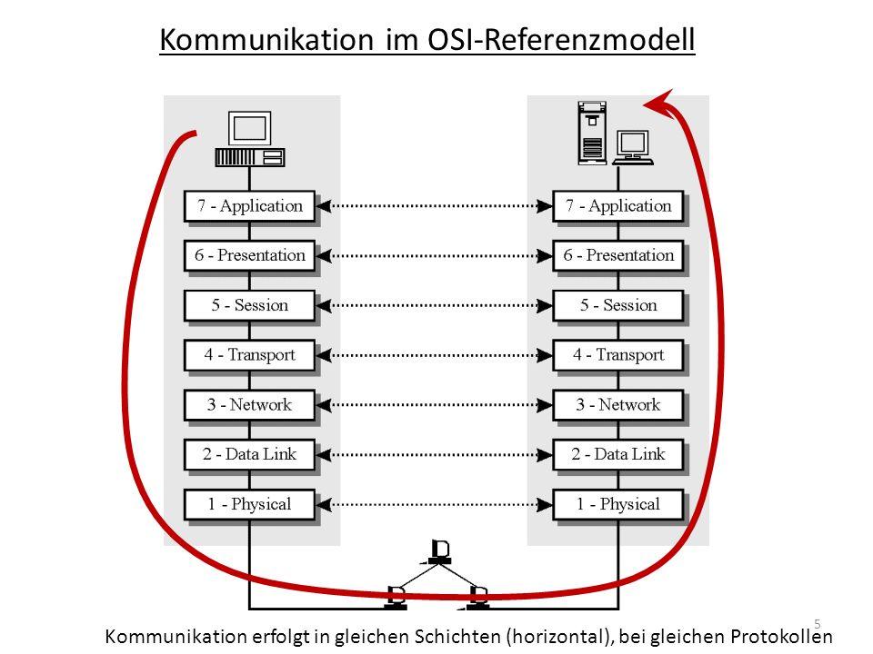 Kommunikation im OSI-Referenzmodell Kommunikation erfolgt in gleichen Schichten (horizontal), bei gleichen Protokollen 5