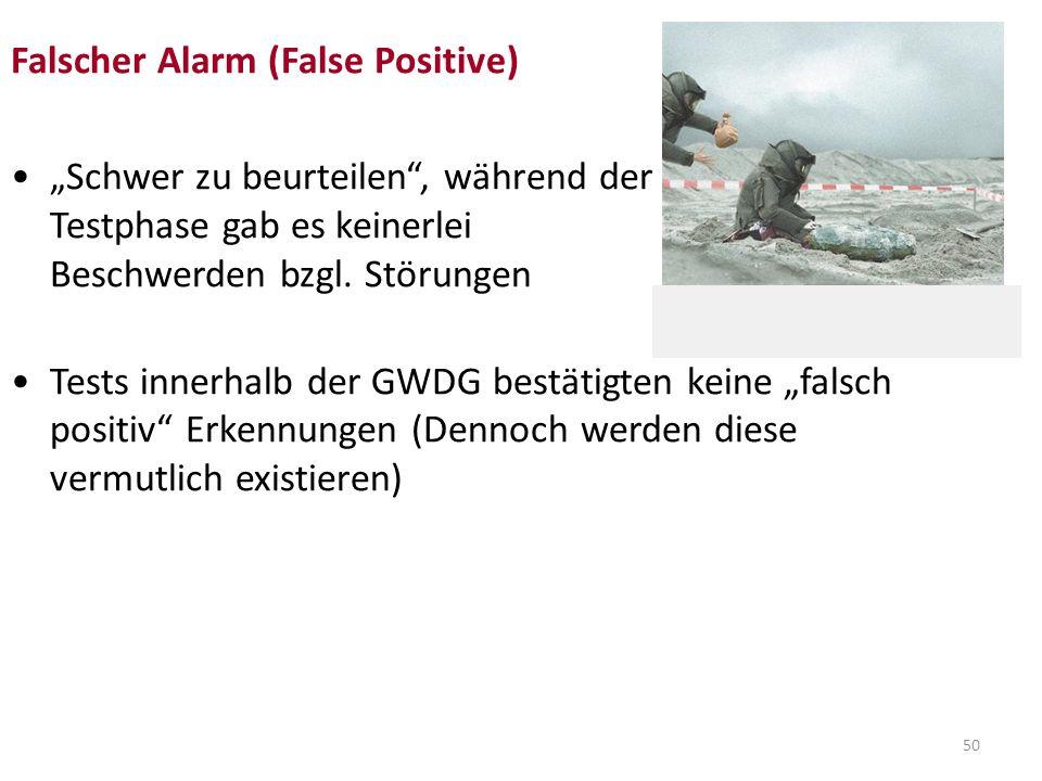 50 Falscher Alarm (False Positive) Schwer zu beurteilen, während der Testphase gab es keinerlei Beschwerden bzgl. Störungen Tests innerhalb der GWDG b