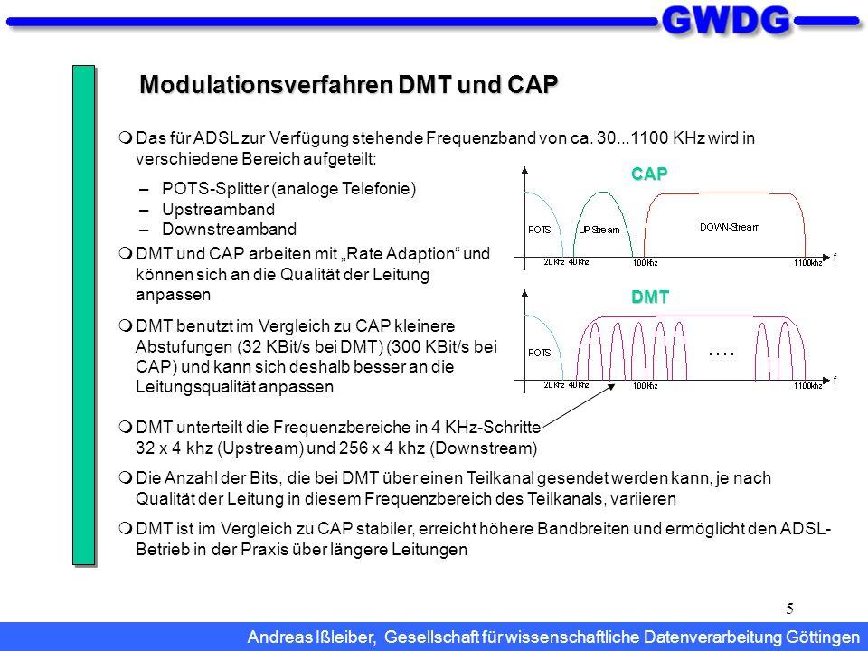 5 DMT ist im Vergleich zu CAP stabiler, erreicht höhere Bandbreiten und ermöglicht den ADSL- Betrieb in der Praxis über längere Leitungen DMT und CAP