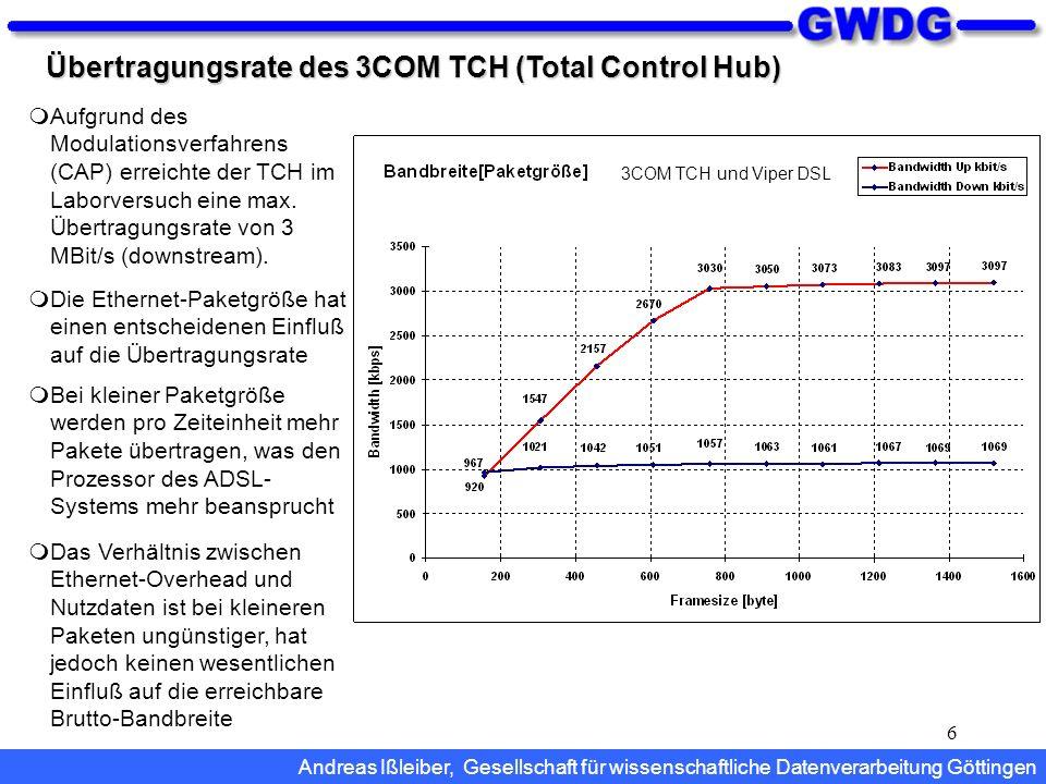 6 Übertragungsrate des 3COM TCH (Total Control Hub) Aufgrund des Modulationsverfahrens (CAP) erreichte der TCH im Laborversuch eine max. Übertragungsr