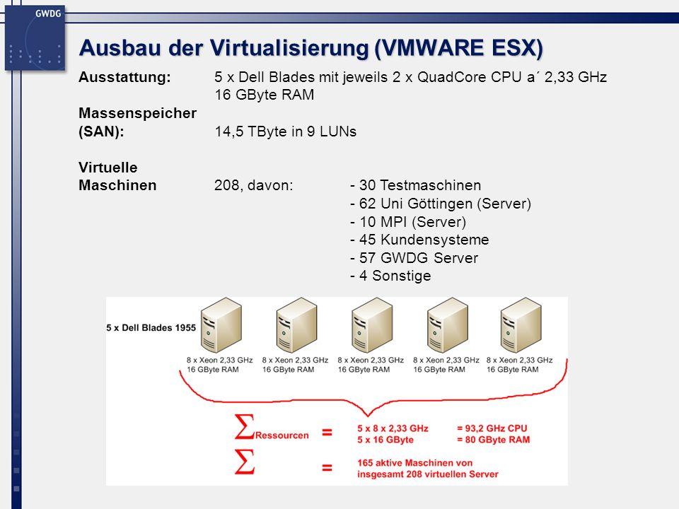 Ausbau der Virtualisierung (VMWARE ESX) Ausstattung: 5 x Dell Blades mit jeweils 2 x QuadCore CPU a´ 2,33 GHz 16 GByte RAM Massenspeicher (SAN):14,5 T