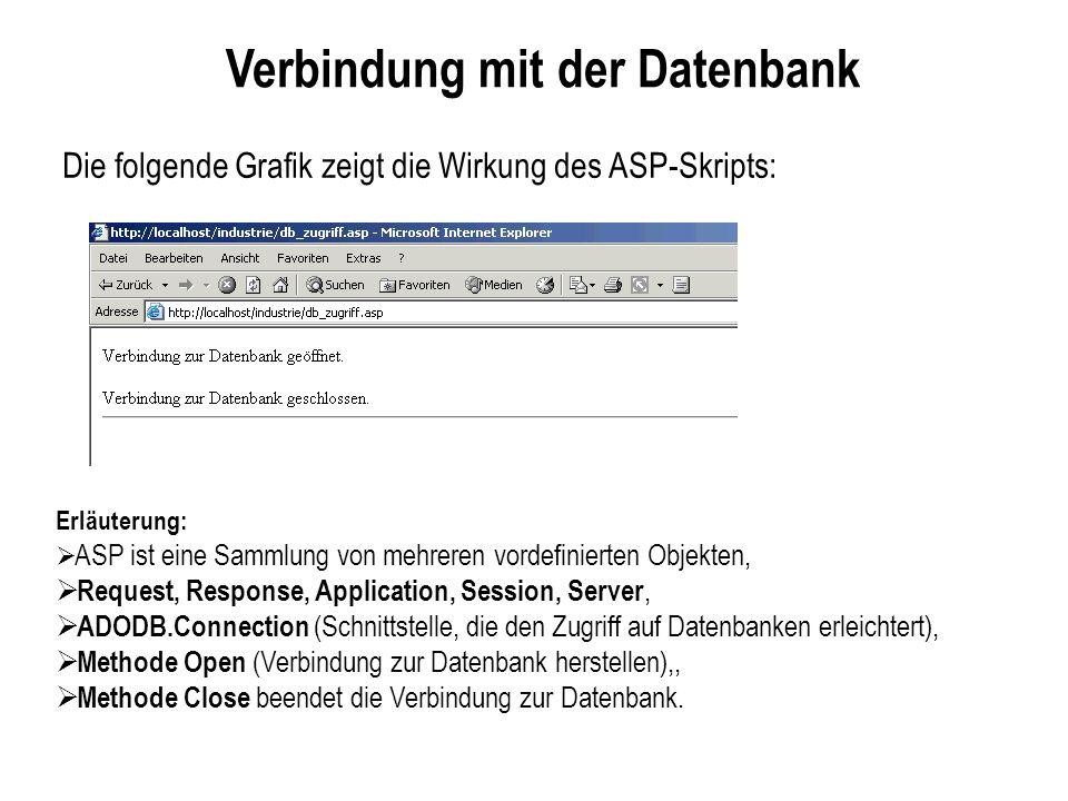 Verbindung mit der Datenbank Die folgende Grafik zeigt die Wirkung des ASP-Skripts: Erläuterung: ASP ist eine Sammlung von mehreren vordefinierten Obj