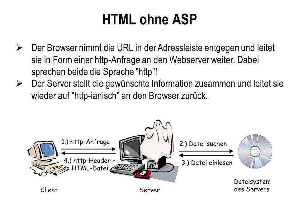 HTML ohne ASP Der Browser nimmt die URL in der Adressleiste entgegen und leitet sie in Form einer http-Anfrage an den Webserver weiter. Dabei sprechen
