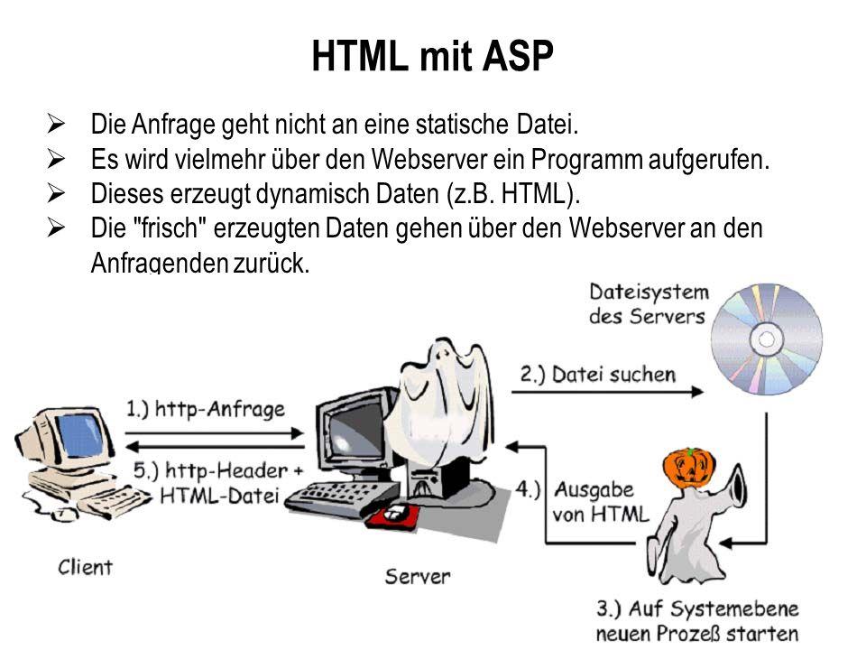 Dynamische Webseiten mit ASP Beispiel: beispiel1.asp Mein erstes ASP-Skript Hallo Welt Auf meiner Homepage ist es <% =Now() %> <% Response.Write Ich glaube es wird Zeit eine Pause zu machen! %>