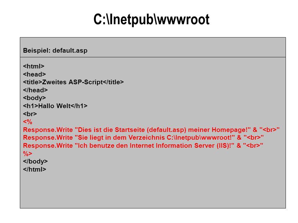 C:\Inetpub\wwwroot Beispiel: default.asp Zweites ASP-Script Hallo Welt <% Response.Write