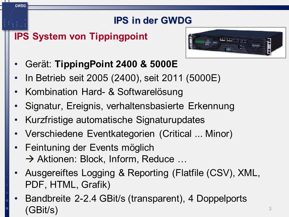3 IPS in der GWDG IPS System von Tippingpoint Gerät: TippingPoint 2400 & 5000E In Betrieb seit 2005 (2400), seit 2011 (5000E) Kombination Hard- & Softwarelösung Signatur, Ereignis, verhaltensbasierte Erkennung Kurzfristige automatische Signaturupdates Verschiedene Eventkategorien (Critical...