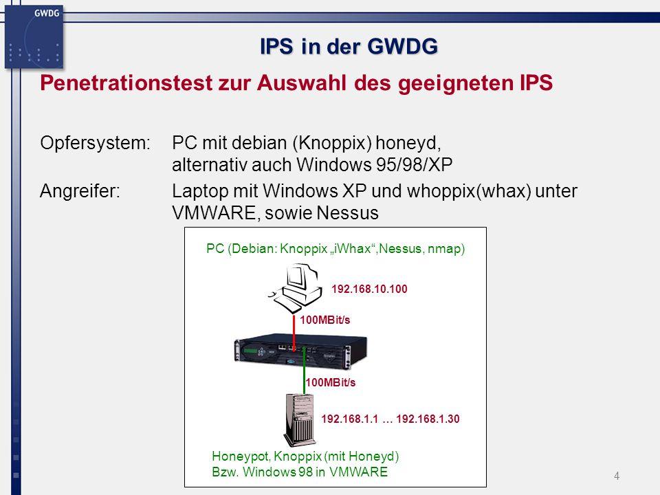 4 IPS in der GWDG Penetrationstest zur Auswahl des geeigneten IPS Opfersystem: PC mit debian (Knoppix) honeyd, alternativ auch Windows 95/98/XP Angreifer:Laptop mit Windows XP und whoppix(whax) unter VMWARE, sowie Nessus PC (Debian: Knoppix iWhax,Nessus, nmap) Honeypot, Knoppix (mit Honeyd) Bzw.