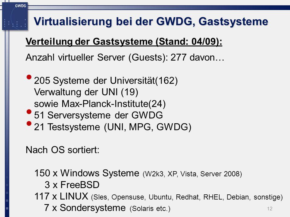 Virtualisierung bei der GWDG, Gastsysteme 12 Verteilung der Gastsysteme (Stand: 04/09): Anzahl virtueller Server (Guests): 277 davon… 205 Systeme der