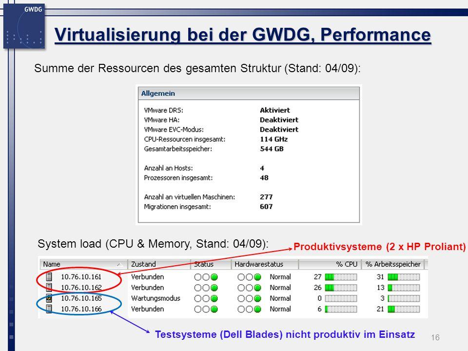 Virtualisierung bei der GWDG, Performance 16 Summe der Ressourcen des gesamten Struktur (Stand: 04/09): System load (CPU & Memory, Stand: 04/09): Prod