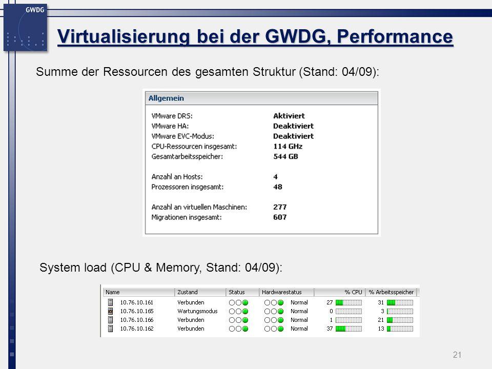 Virtualisierung bei der GWDG, Performance 21 Summe der Ressourcen des gesamten Struktur (Stand: 04/09): System load (CPU & Memory, Stand: 04/09):