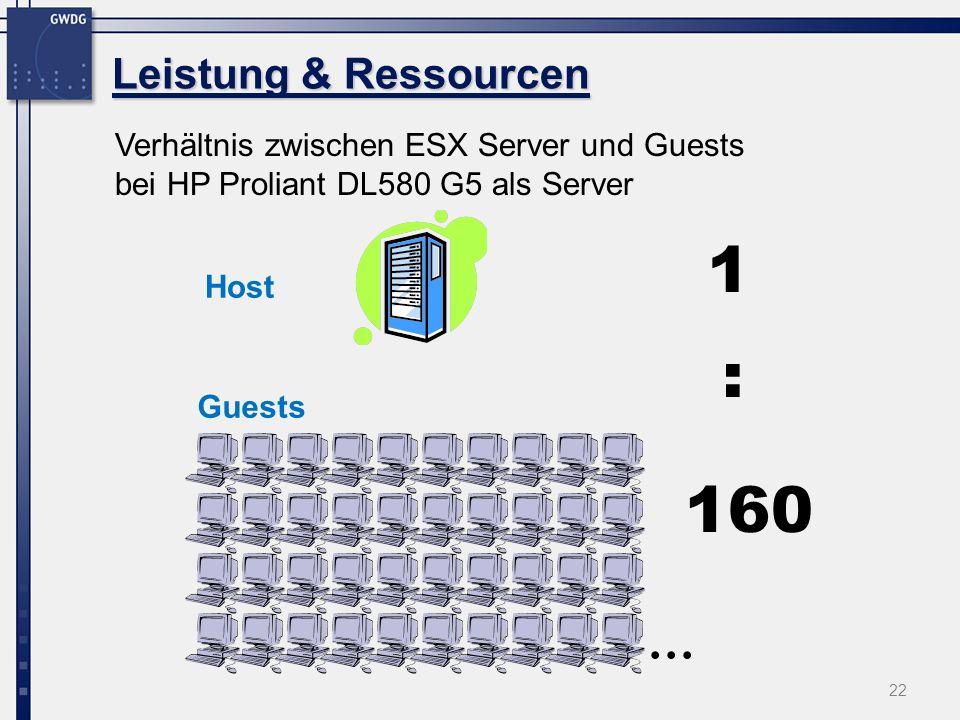 22 Verhältnis zwischen ESX Server und Guests bei HP Proliant DL580 G5 als Server Leistung & Ressourcen 1 160 : Host Guests …