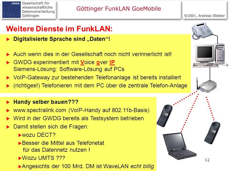 12 Weitere Dienste im FunkLAN: Digitalisierte Sprache sind Daten! Auch wenn dies in der Gesellschaft noch nicht verinnerlicht ist! GWDG experimentiert