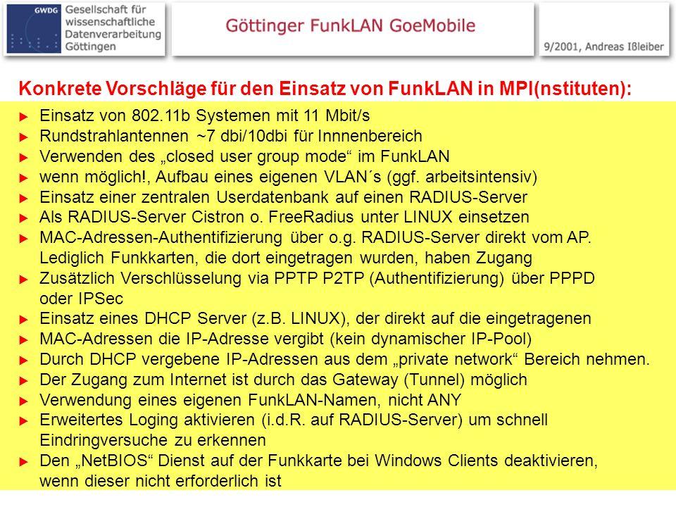 15 Konkrete Vorschläge für den Einsatz von FunkLAN in MPI(nstituten): Einsatz von 802.11b Systemen mit 11 Mbit/s Rundstrahlantennen ~7 dbi/10dbi für I