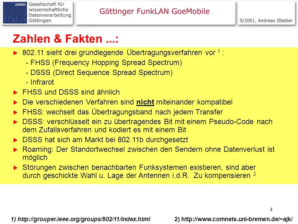 4 Zahlen & Fakten...: 802.11 sieht drei grundlegende Übertragungsverfahren vor 1 : - FHSS (Frequency Hopping Spread Spectrum) - DSSS (Direct Sequence