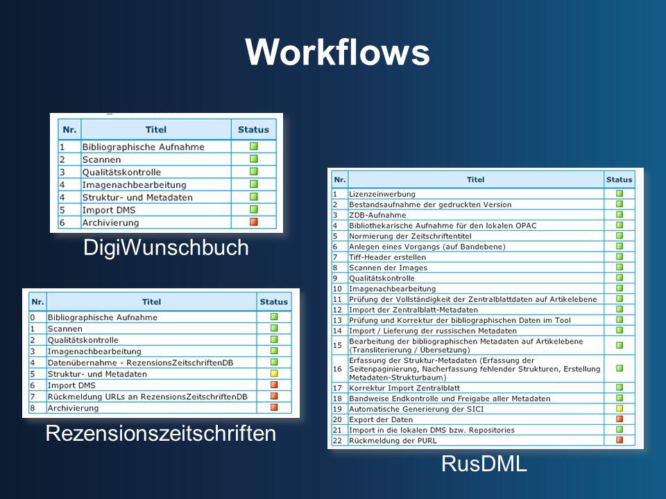 Workflows DigiWunschbuch Rezensionszeitschriften RusDML