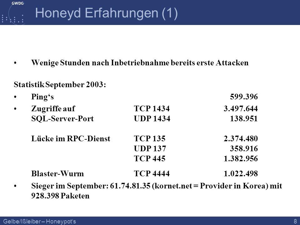 Gelbe/Ißleiber – Honeypots 8 Honeyd Erfahrungen (1) Wenige Stunden nach Inbetriebnahme bereits erste Attacken Statistik September 2003: Pings 599.396