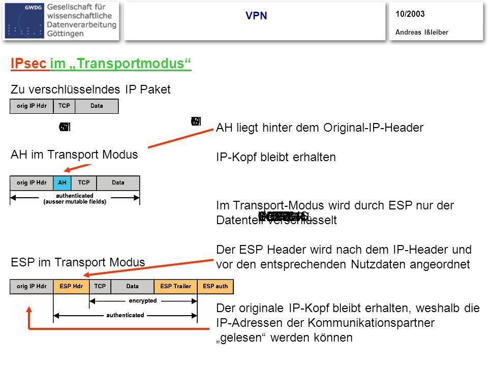 CISCO S YSTEMS CISCOYSTEMS CISCOSYSTEMS UPPER POWER LOWER POWER NORMAL IPsec im Transportmodus VPN Zu verschlüsselndes IP Paket Im Transport-Modus wir