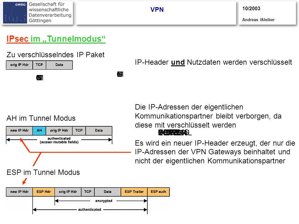 CISCO S YSTEMS CISCOYSTEMS CISCOSYSTEMS UPPER POWER LOWER POWER NORMAL AH im Tunnel Modus IPsec im Tunnelmodus Zu verschlüsselndes IP Paket IP-Header