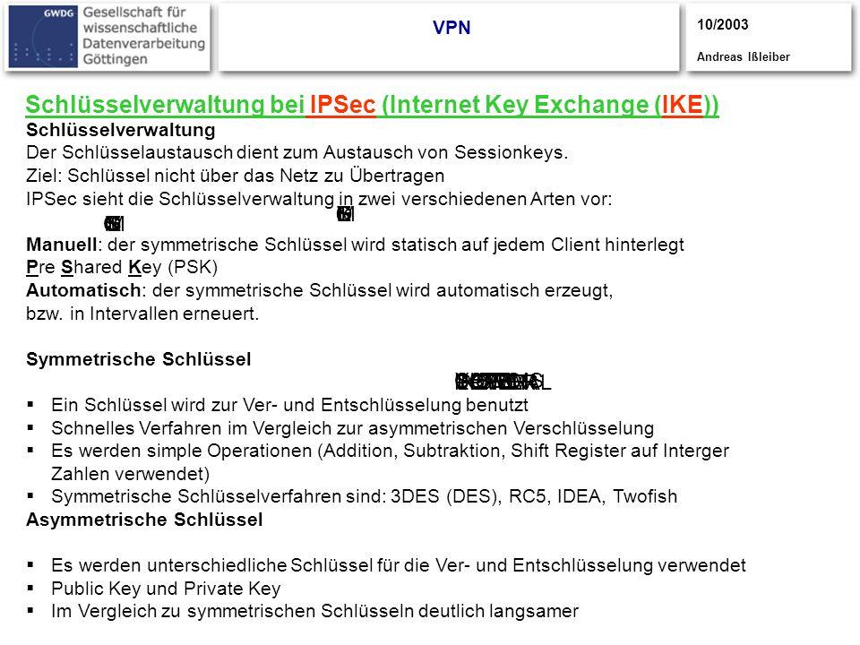 CISCO S YSTEMS CISCOYSTEMS CISCOSYSTEMS UPPER POWER LOWER POWER NORMAL VPN Schlüsselverwaltung bei IPSec (Internet Key Exchange (IKE)) Schlüsselverwal