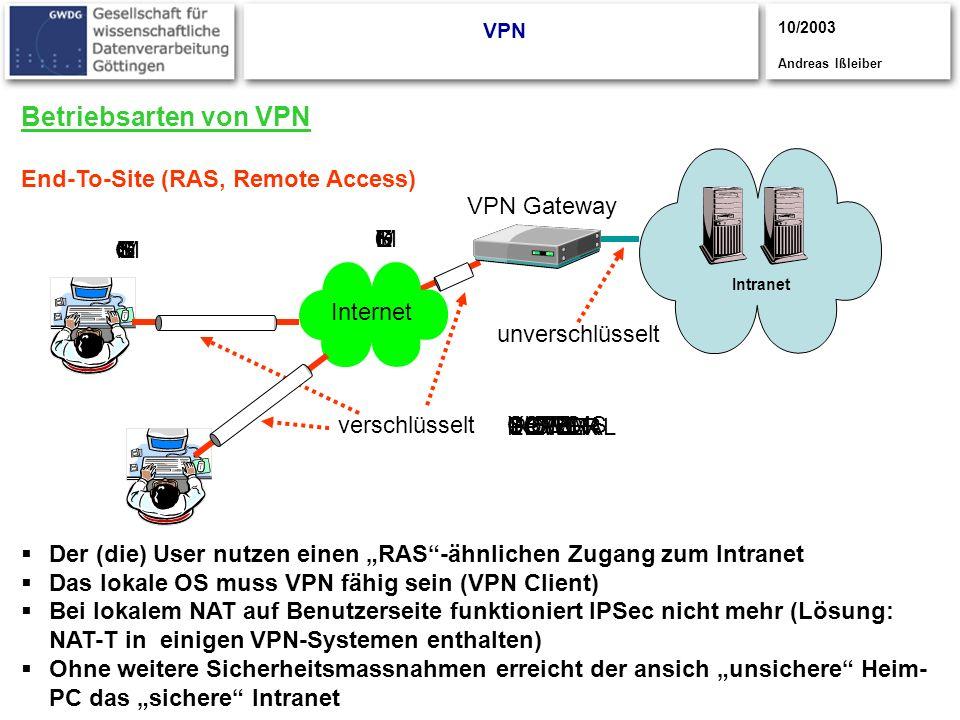 CISCO S YSTEMS CISCOYSTEMS CISCOSYSTEMS UPPER POWER LOWER POWER NORMAL Betriebsarten von VPN End-To-Site (RAS, Remote Access) Der (die) User nutzen ei