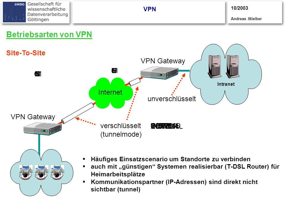 CISCO S YSTEMS CISCOYSTEMS CISCOSYSTEMS UPPER POWER LOWER POWER NORMAL Betriebsarten von VPN Site-To-Site VPN Intranet unverschlüsselt verschlüsselt (