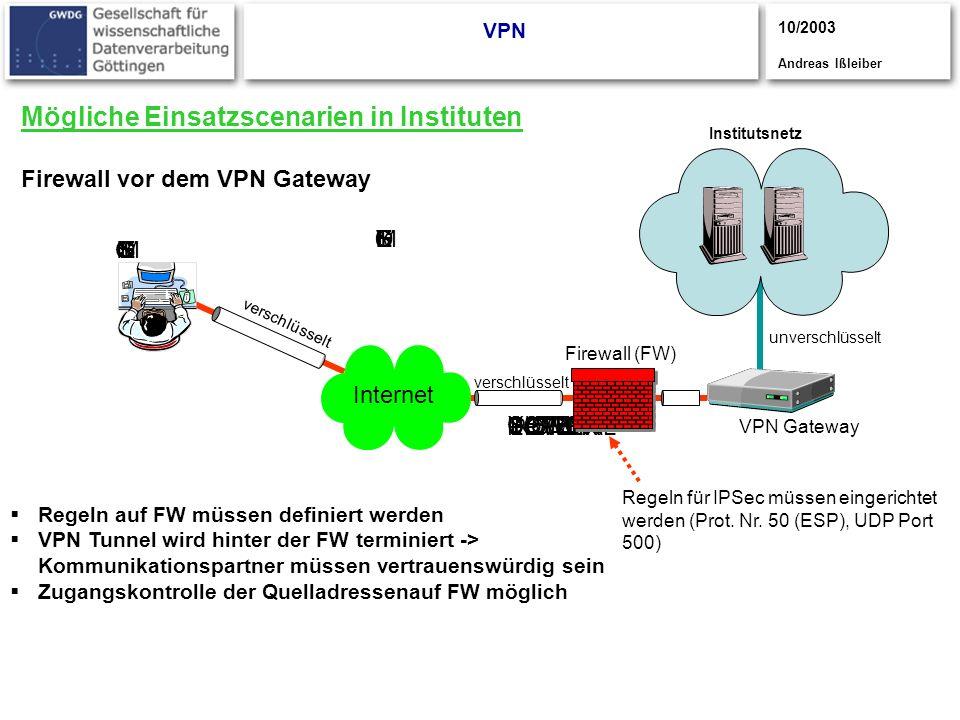 CISCO S YSTEMS CISCOYSTEMS CISCOSYSTEMS UPPER POWER LOWER POWER NORMAL Mögliche Einsatzscenarien in Instituten Firewall vor dem VPN Gateway VPN Instit