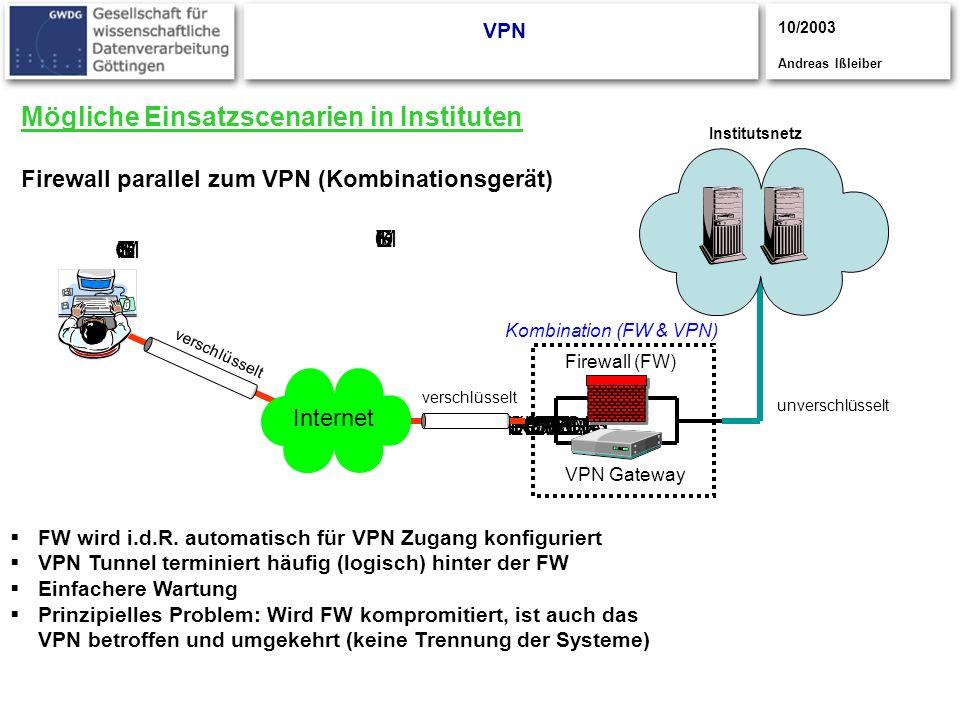 CISCO S YSTEMS CISCOYSTEMS CISCOSYSTEMS UPPER POWER LOWER POWER NORMAL Mögliche Einsatzscenarien in Instituten Firewall parallel zum VPN (Kombinations